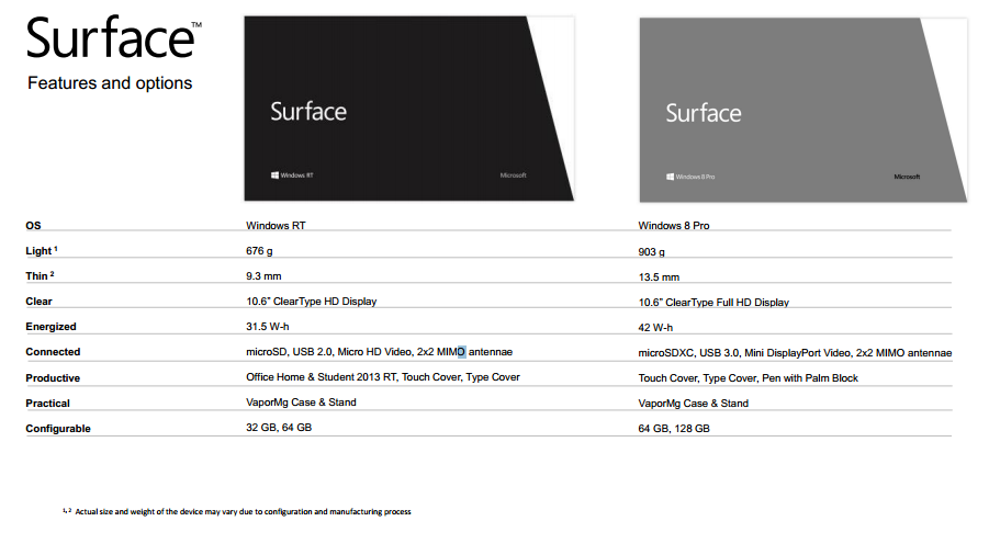 microsoft-surface-specs Surface : la tablette Windows 8 Microsoft