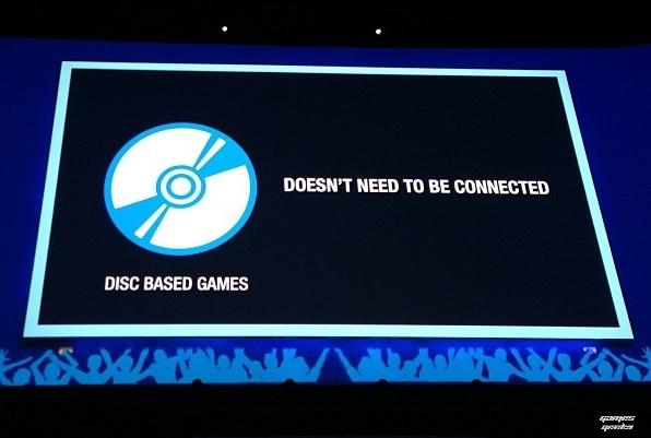 PS4-No-connection [E3] PS4 : résumé de la conf