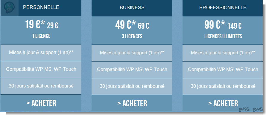 WP-Rocket-Plugin-de-cache-WordPress Plugin WP Rocket