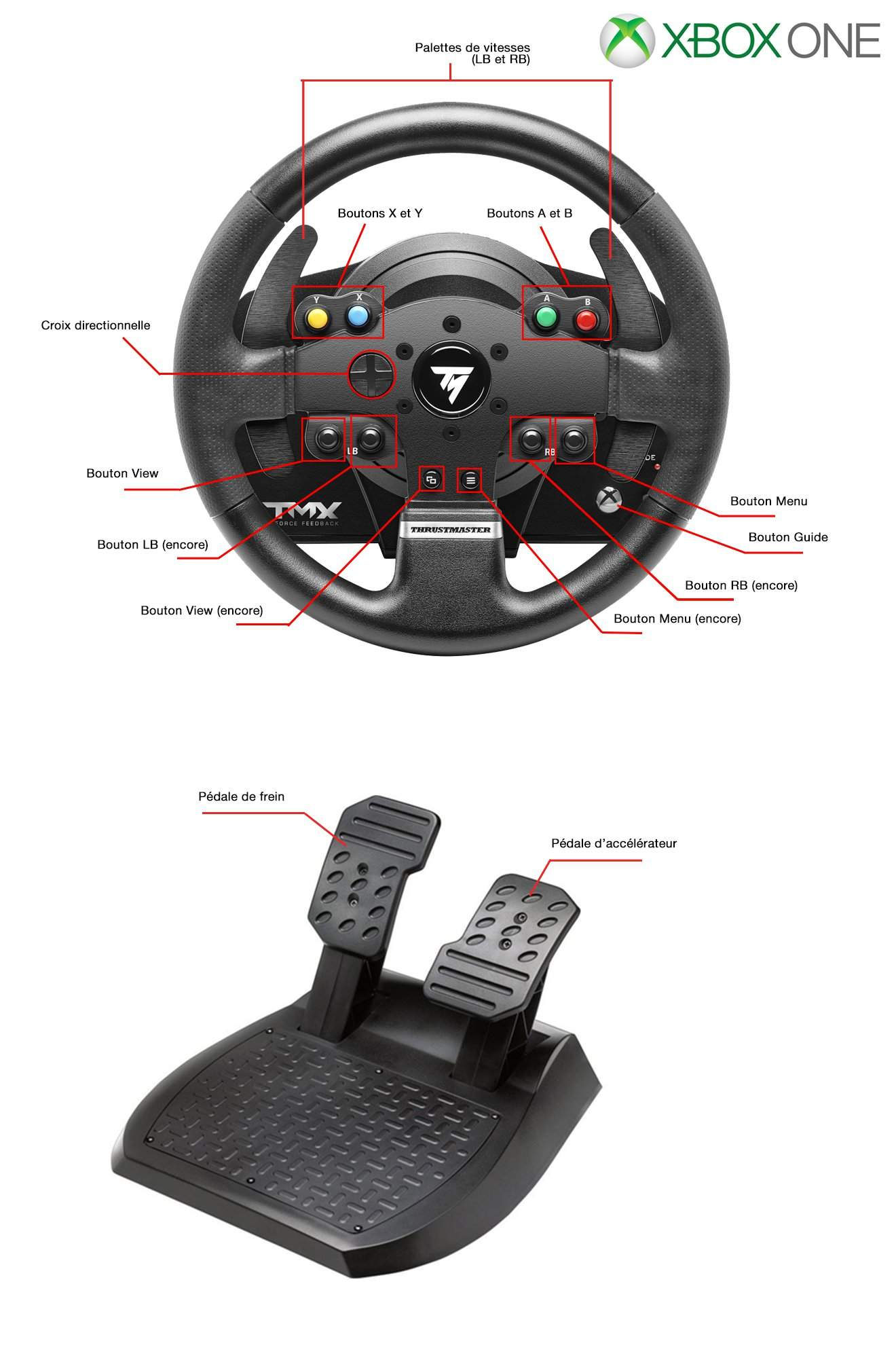 test du volant thrustmaster tmx force feedback sur xbox one. Black Bedroom Furniture Sets. Home Design Ideas