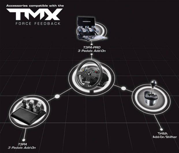 EcosystemTMX_1181x1013-620x532 Test du volant Thrustmaster TMX Force Feedback sur Xbox One