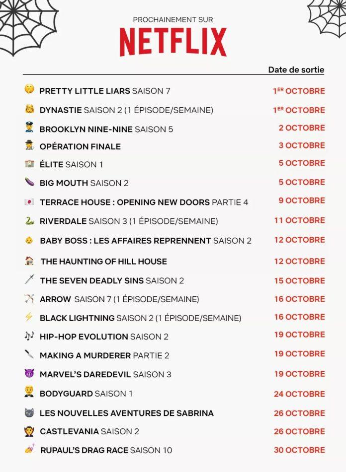 Netflix Programme