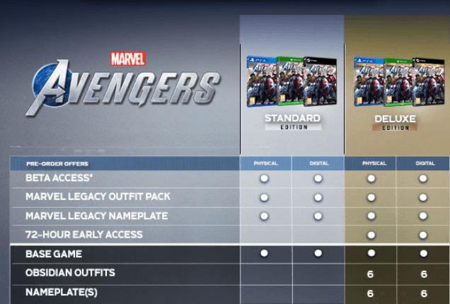 image Marvel's Avengers - Les différentes éditions - Préco Ouverte