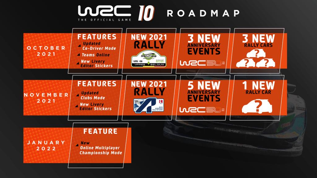 owm37evqphk71-1024x576 Mon avis sur WRC 10